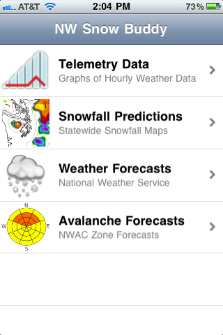 Main screen of the NW Snow Buddy app