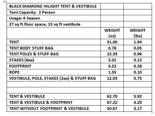 Black_Diamond_HiLight_Tent_Vestibule.JPG